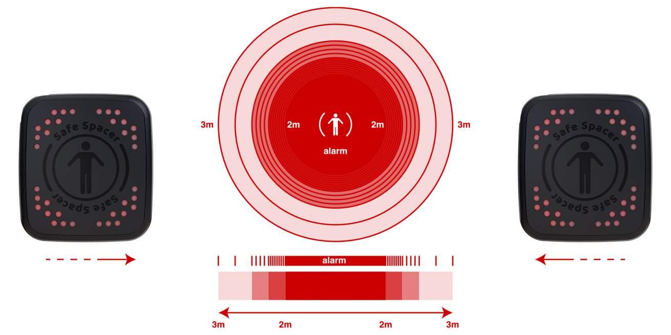 システムについて説明した図