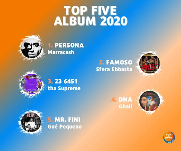 hit charts_italia_2020Album
