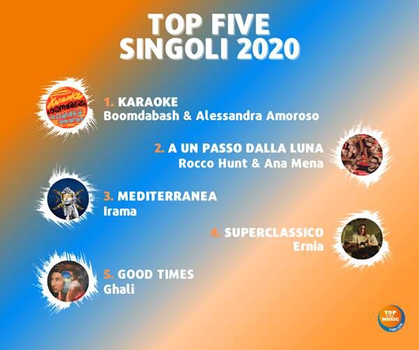 italia_hit_chart_singles