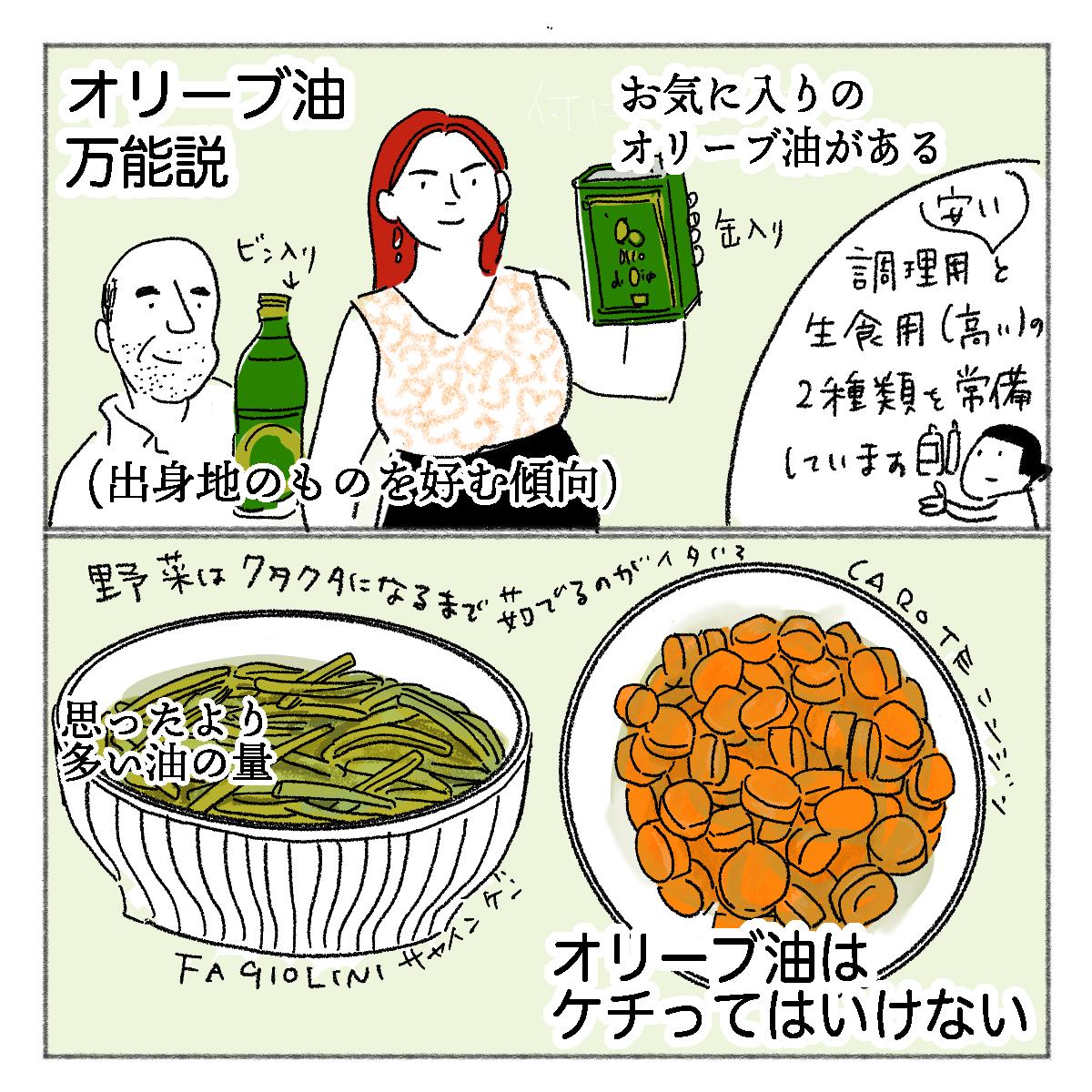 オリーブオイルの使い方について説明したイラスト