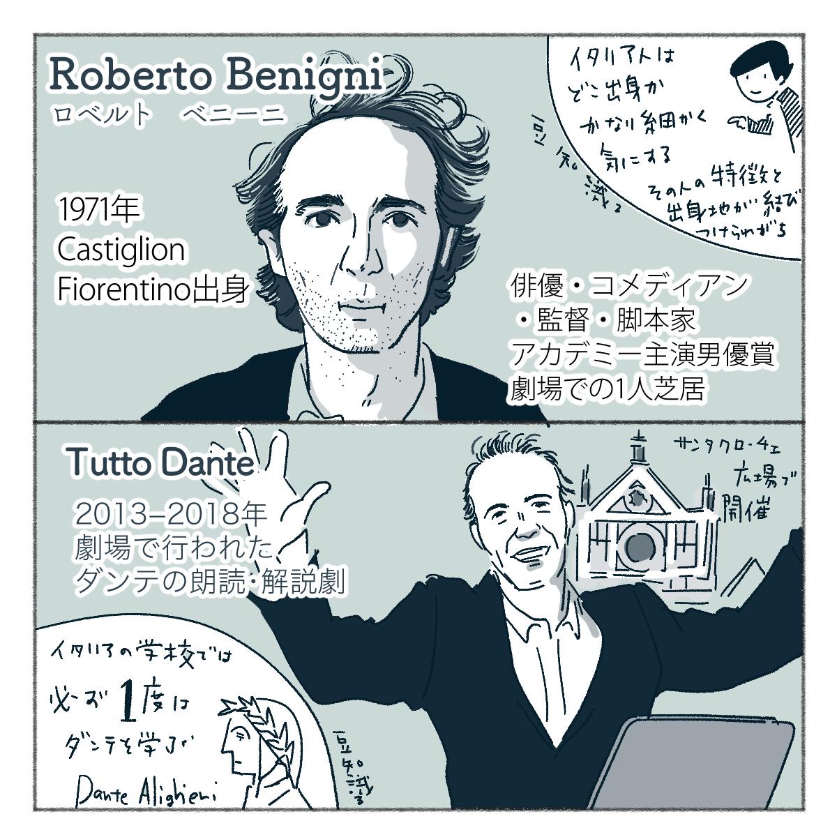 Roberto Benigni ロベルトベニーニについて説明したイラスト